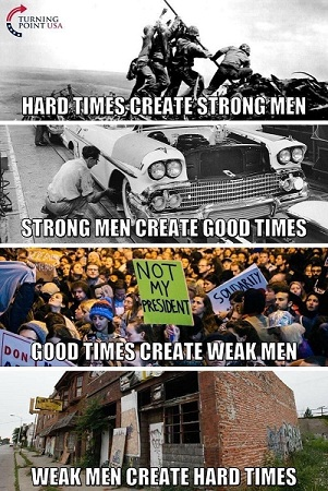 meme:  Hard times create strong men, weak men create hard times